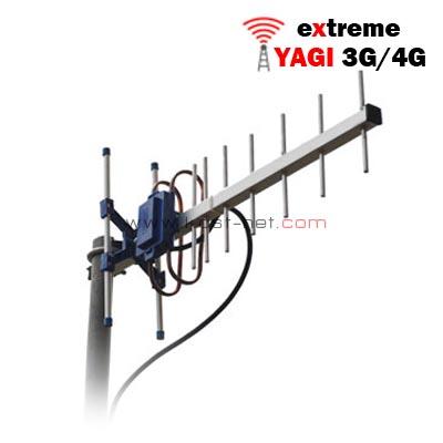 Antena Yagi Grid TXR 145
