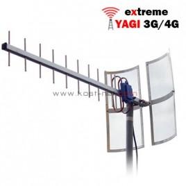 Antena YAGI TXR 175 22dBi
