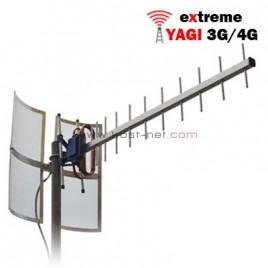 Antena YAGI TXR 185 25dBi